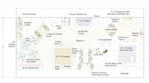 Rendering of outdoor play center design
